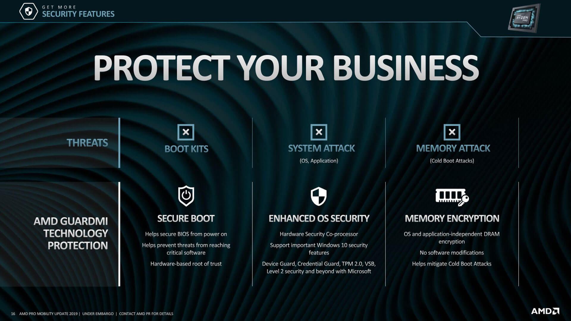 AMD-Pro-6