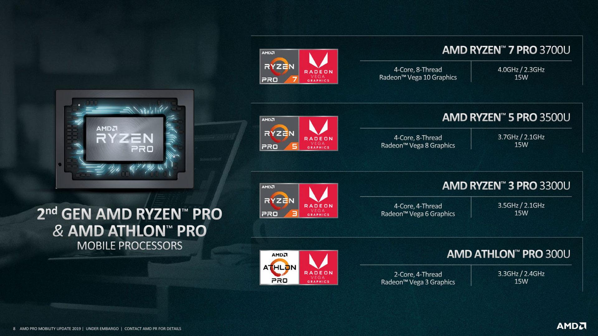 AMD-Pro-7