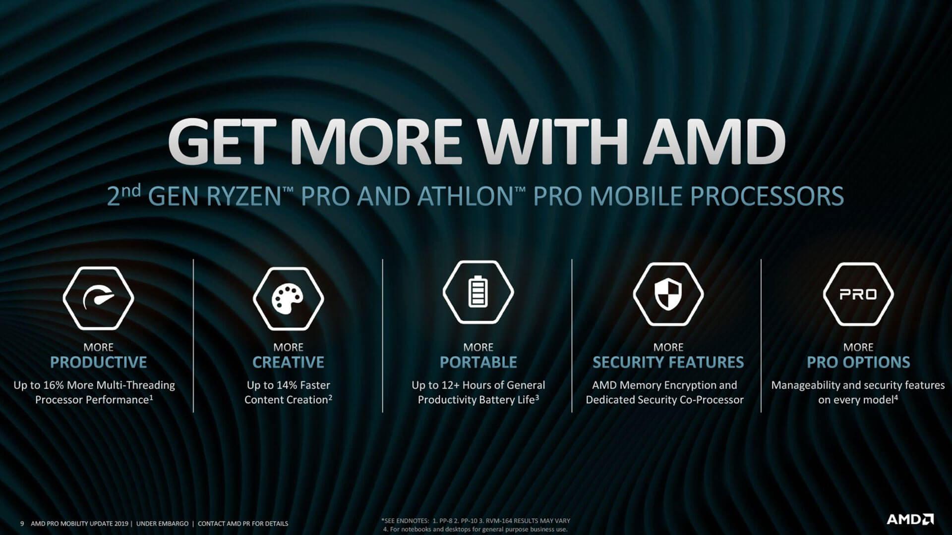 AMD-Pro-8