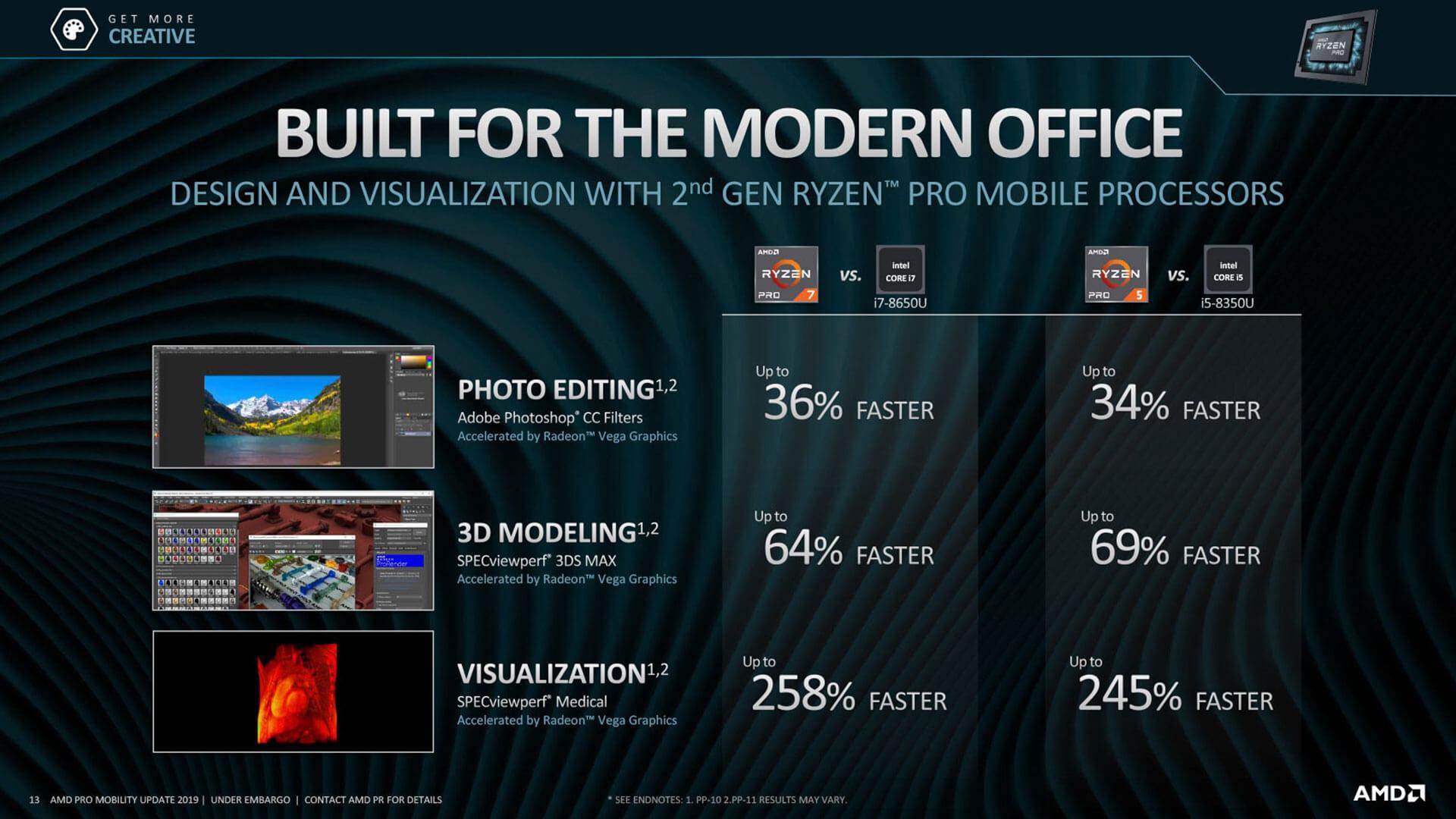 AMD-Pro-9