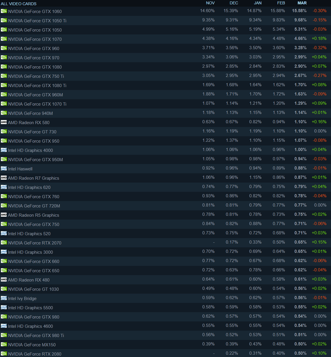 Steam Reports-41
