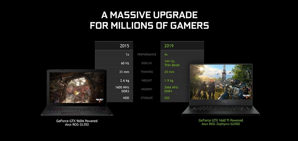 أجهزة Gaming Laptop مع GTX16 - الحل الأمثل للدراسة واللعب في وقت واحد
