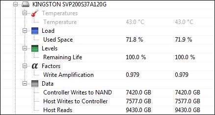 SSD معرقة سلامة