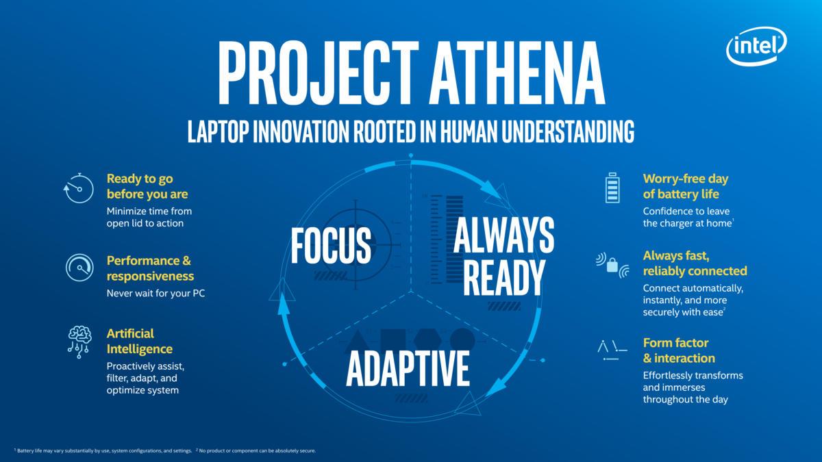 Intel Athena