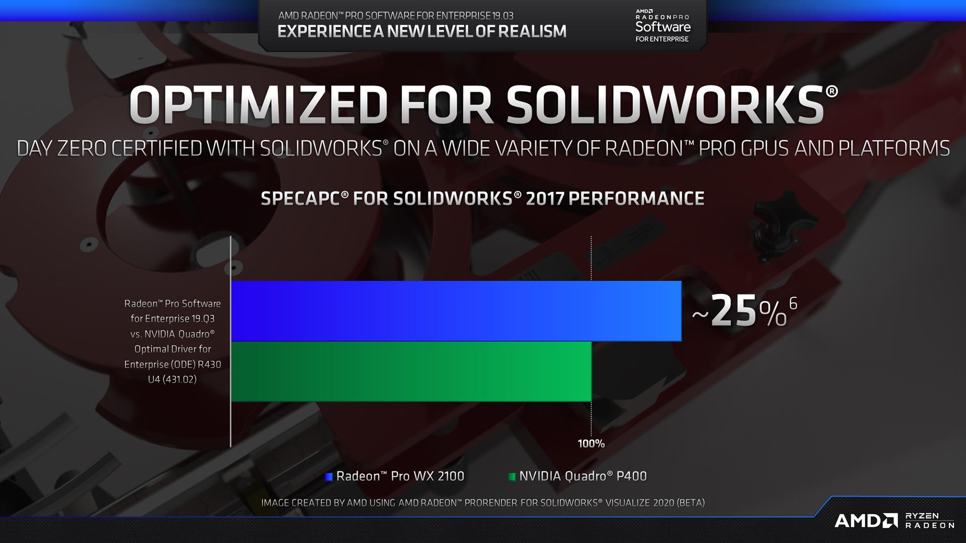 أحدث تعريفات AMD Radeon Pro تزيد من اداء ودعم التطبيقات