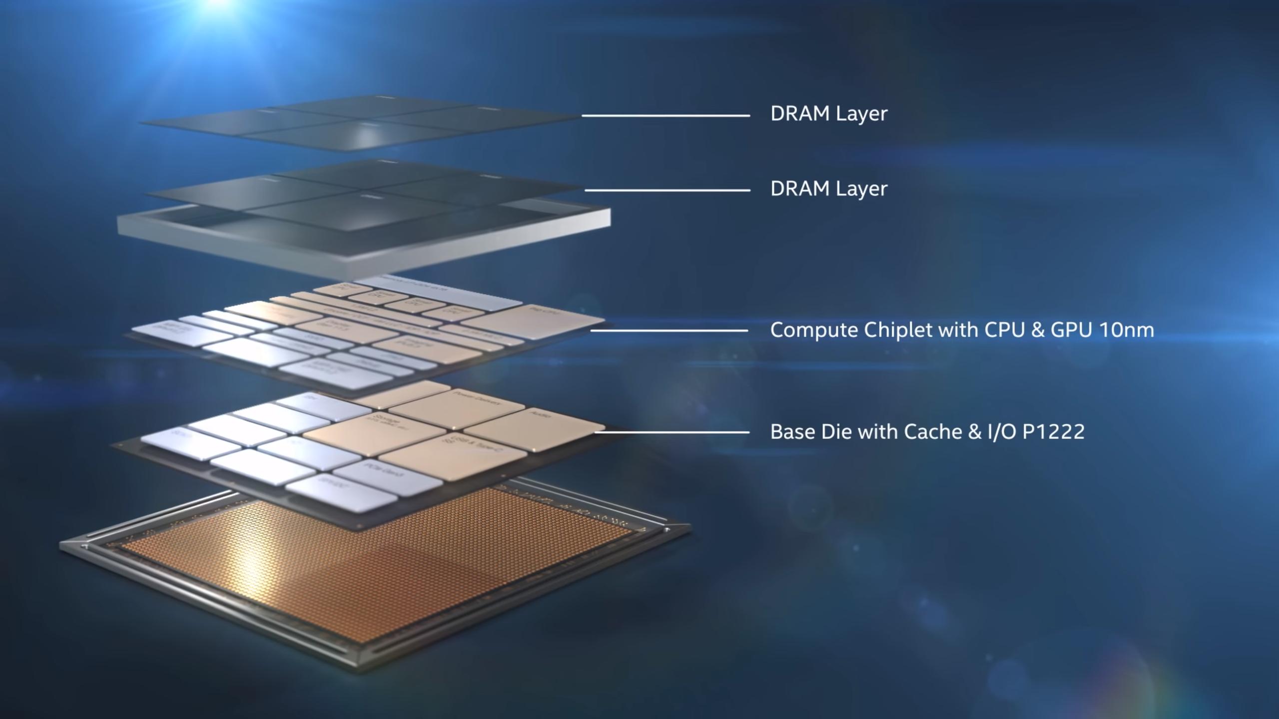 معالجات Intel Meteor Lake تظهر في أحدث تصحيحات Linux وتعد بالكثير !!