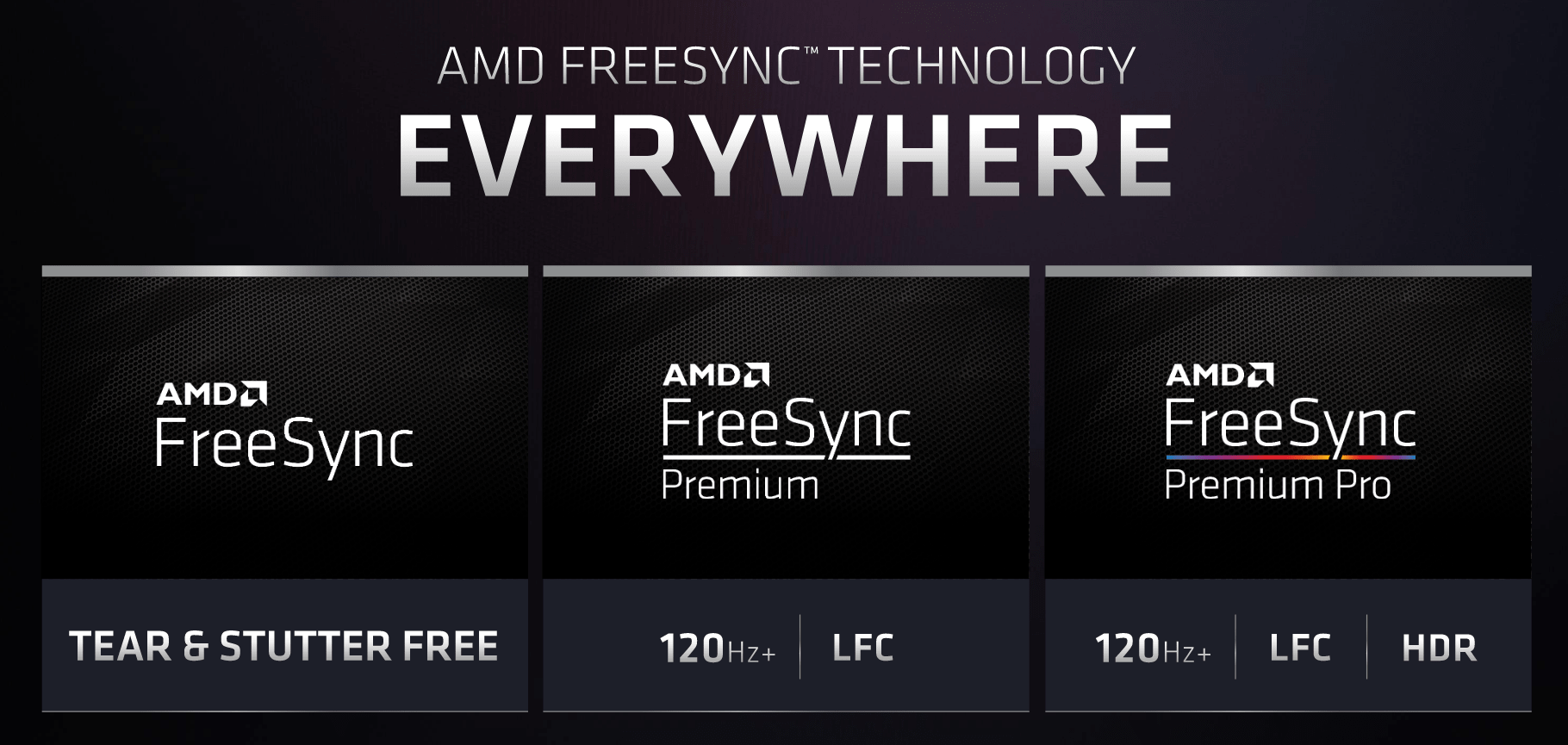 AMD Radeon Rx 5600XT CES 20