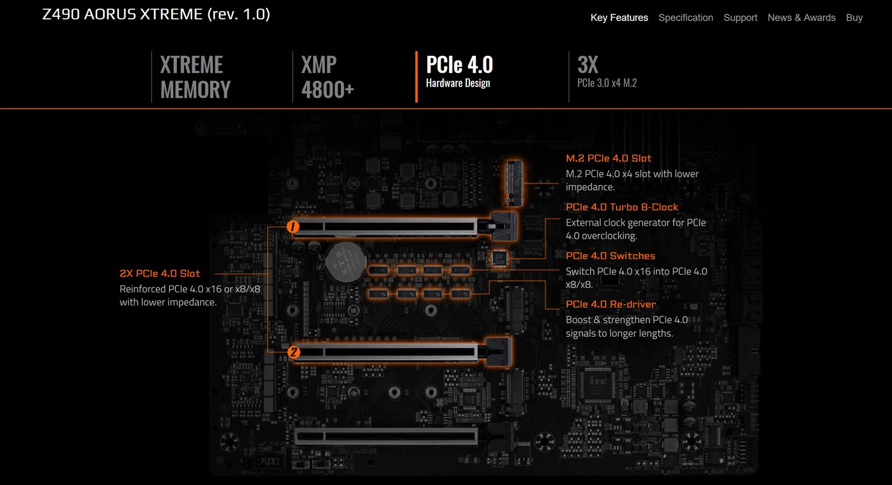 Gigabyte Z490 Rocket Lake Intel CPU