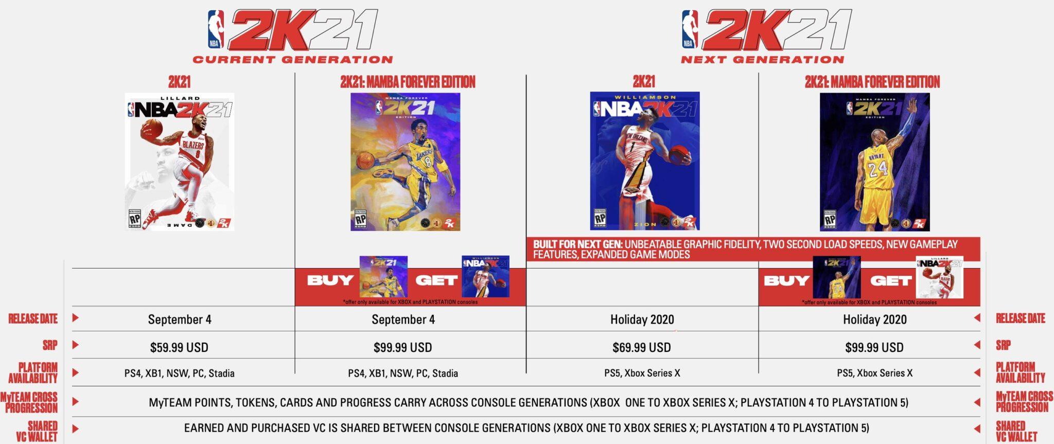 NBA 2K21 PS5 الجيل المقبل