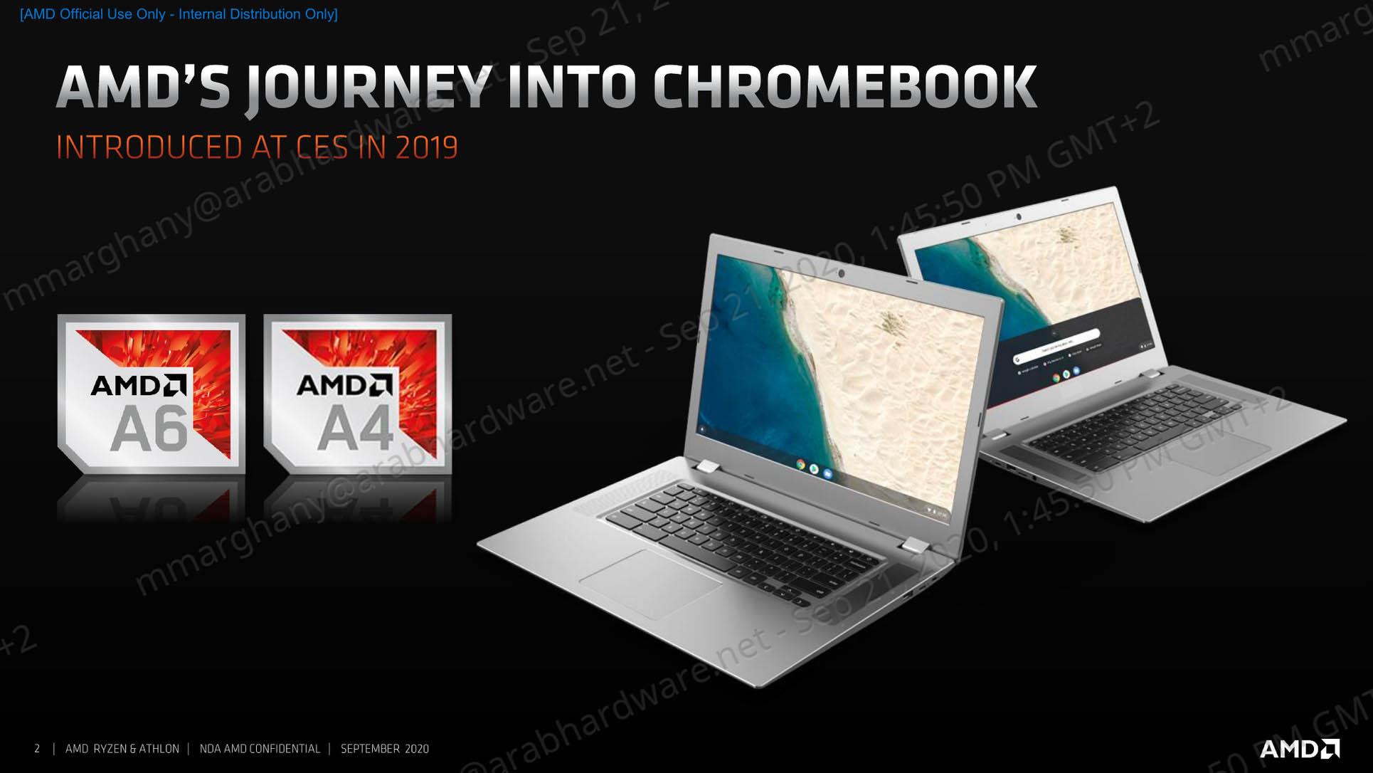 AMD Ryzen and Athlon 3000 C-Series Press Deck__FNL (1)-2