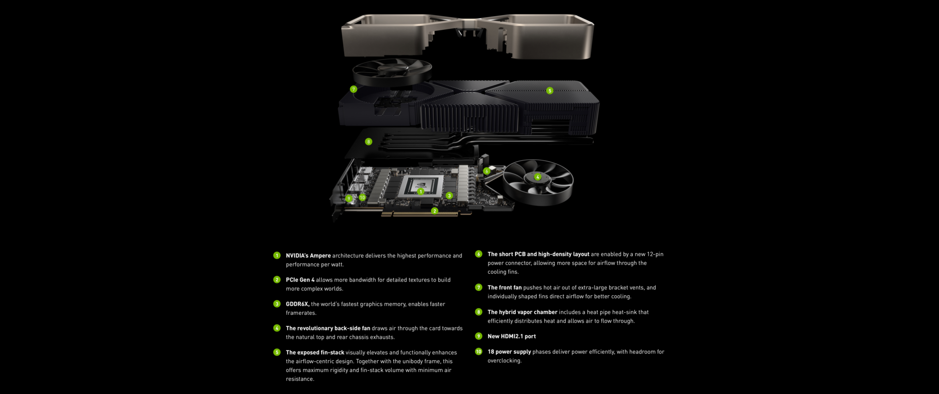RTX 3080 View of Cooler NVIDIA