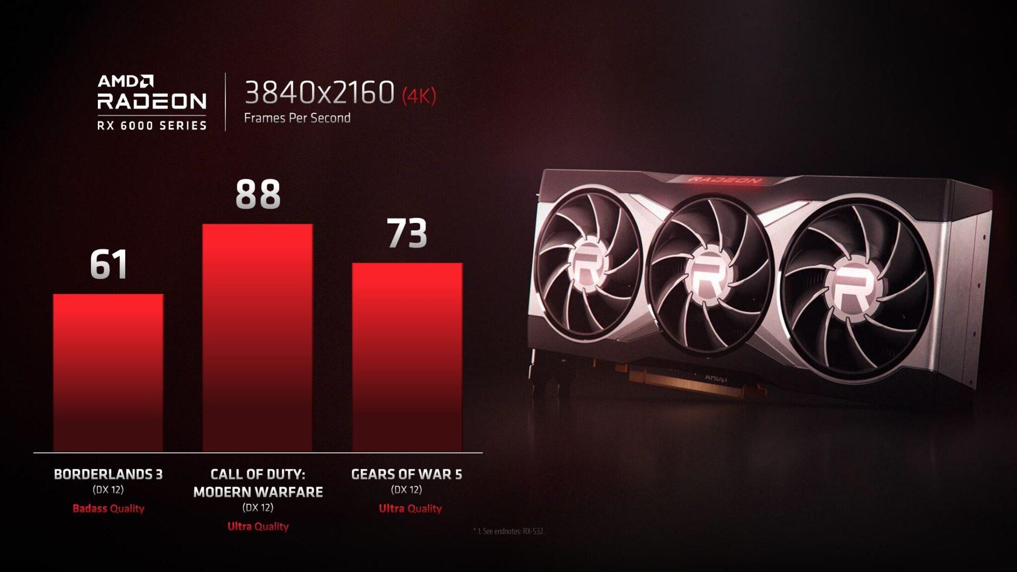 AMD RYZEN 5000 28