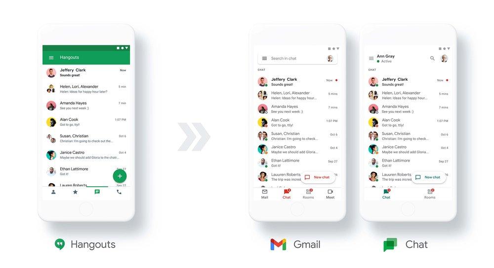 Google Chat Hangouts جوجل