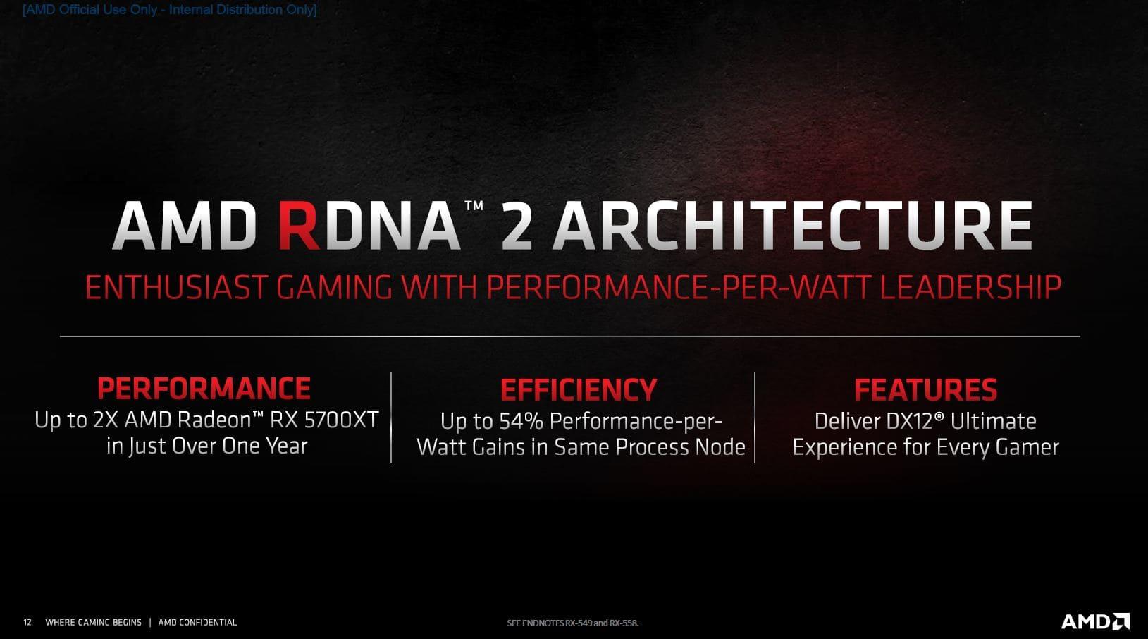 شركة AMD توفر بطاقة RX 6900XT الأقوى بشكل رسمي في الأسواق !