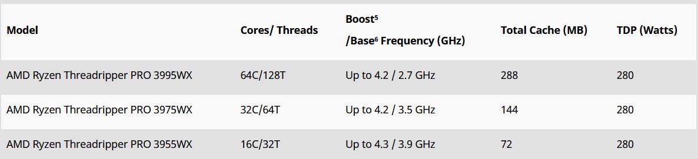 AMD CES 2021 Keynote 36