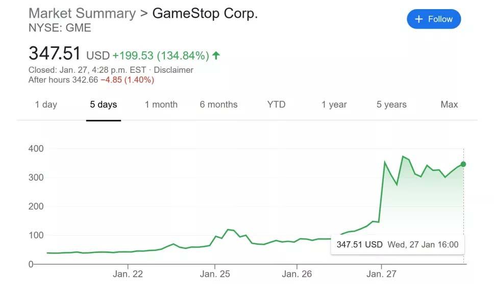 gamestop shares
