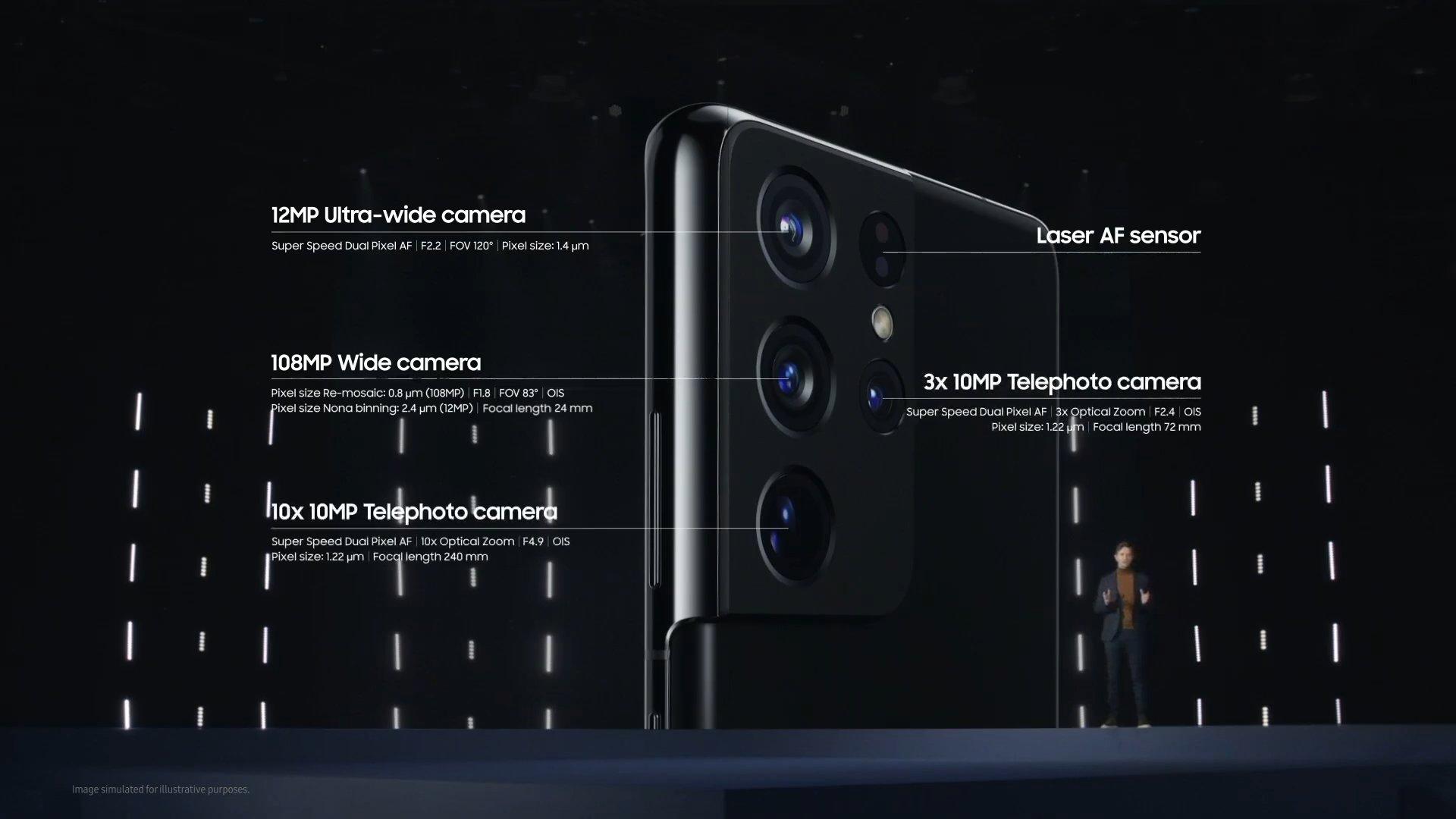 Appareil photo Galaxy S21 Ultra - Conférence Samsung 2021