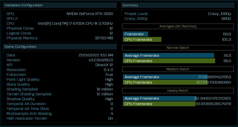 NVIDIA-GeForce-RTX-3060-Ashes-of-the-Singularity-2