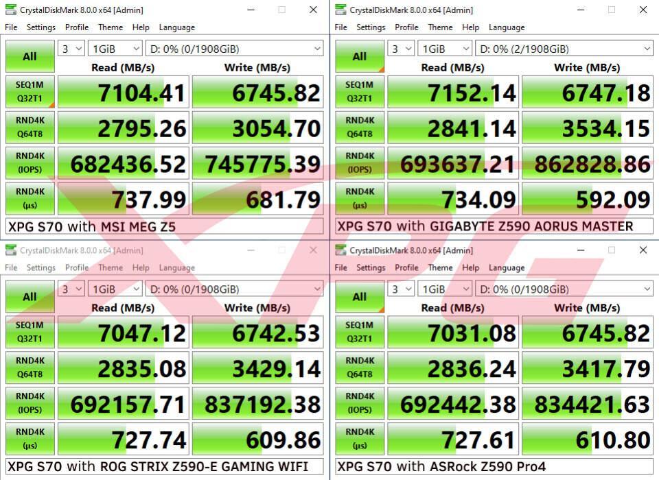 XPG Memory and SSD 03