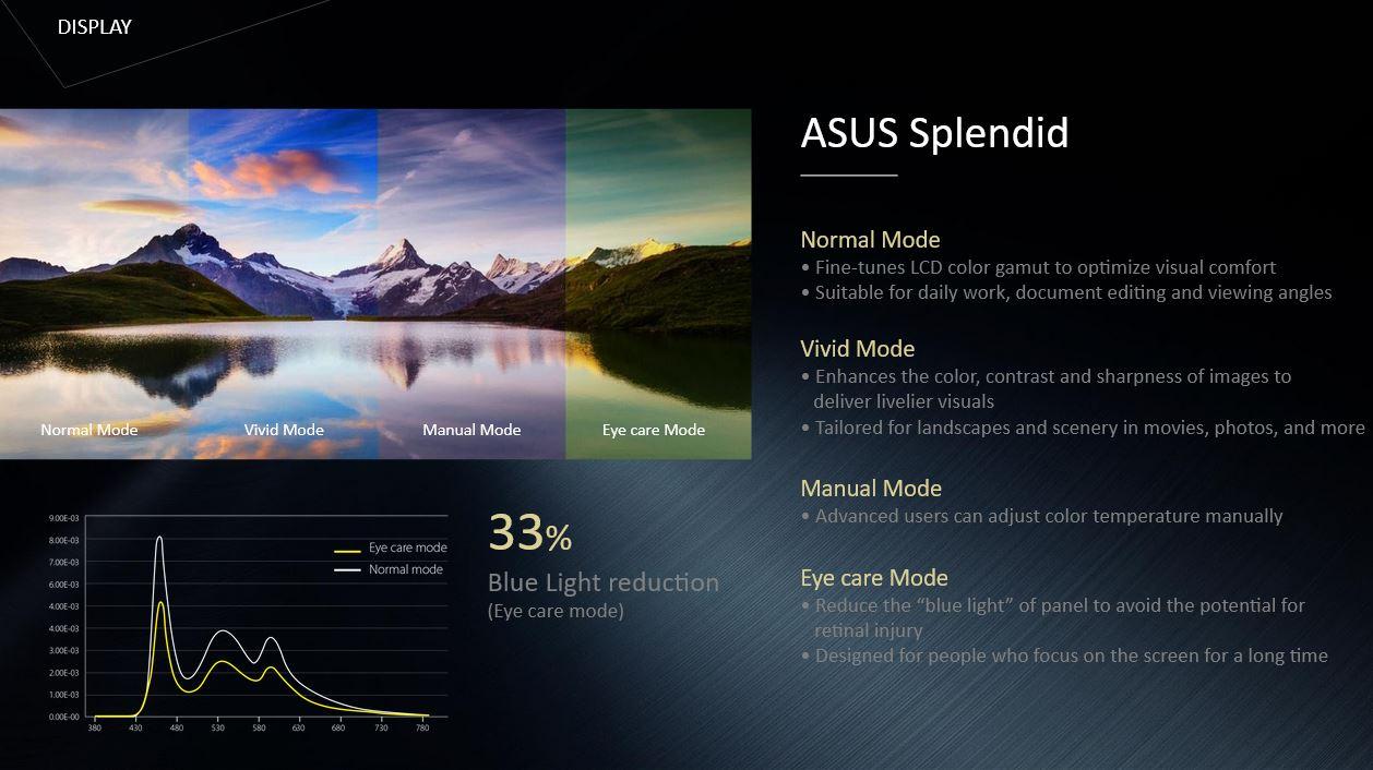 كيف يوفر لاب توب ASUS Vivobook S14 تجربة مميزة لجميع المستخدمين ؟!