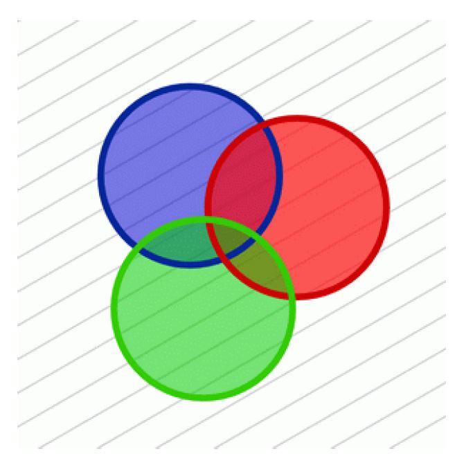 مُصطلحات تقنية: كيف ترسم البطاقة الرسومية العالم ثلاثي الأبعاد ( 2 )؟