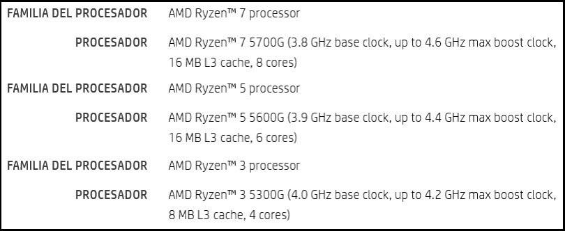 AMD Ryzen 5000G Specs