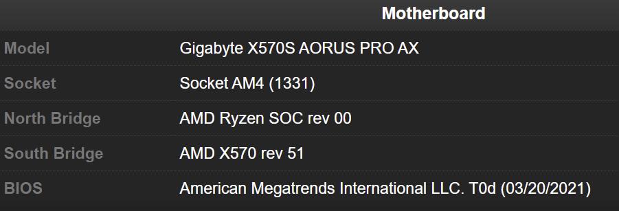 Gigabyte X570S Leaked