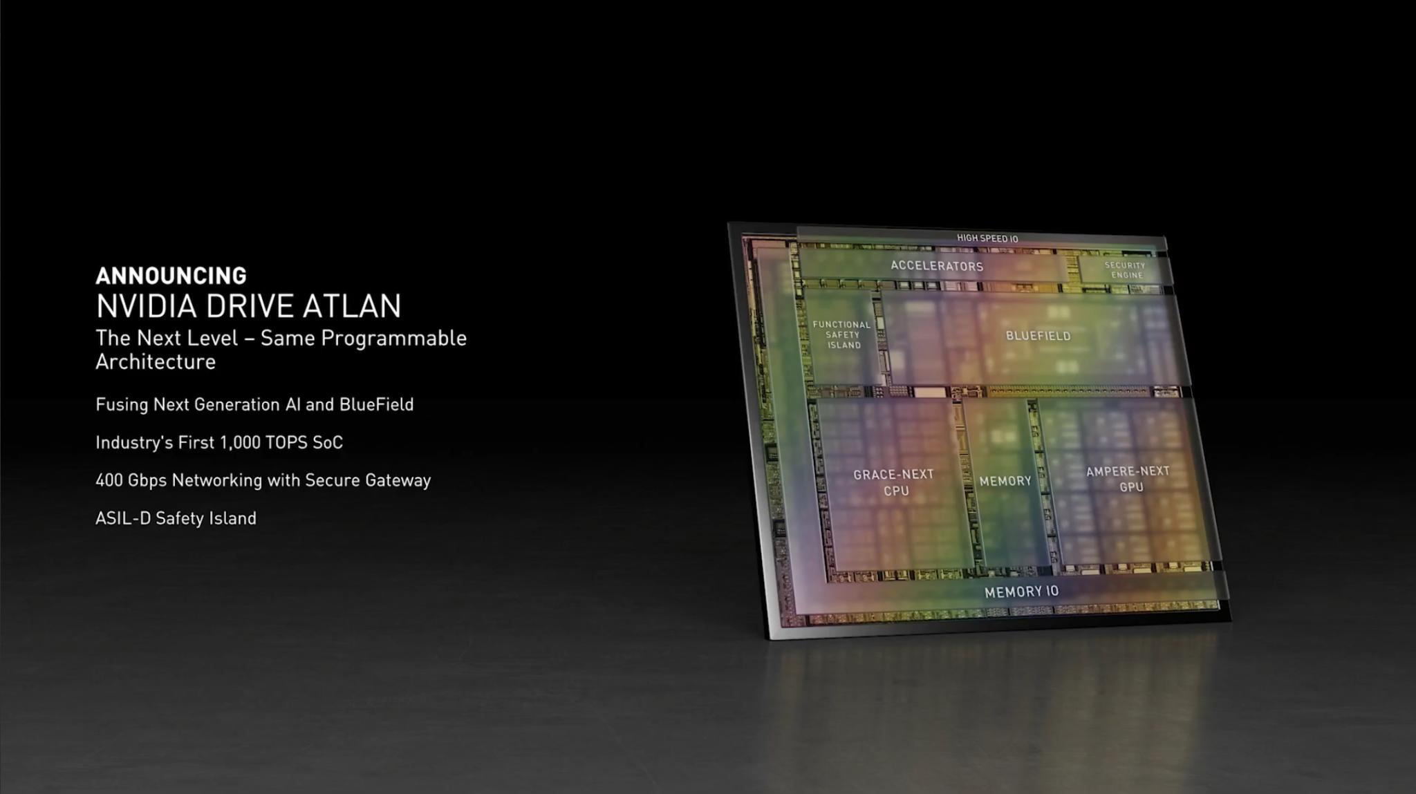 شركة NVIDIA تقوم بالكشف عن مجموعة الشرائح Atlan من الجيل التالي