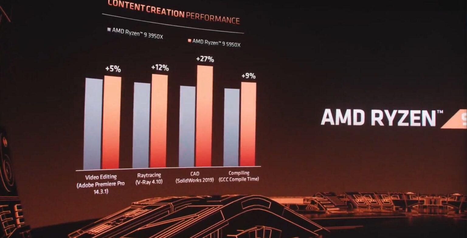 AMD-RYZEN-5000-22-1536x784