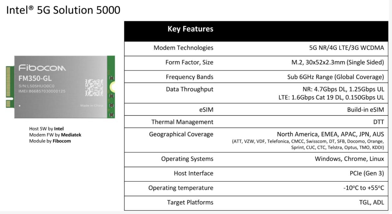 Intel 5g SOlution 5000