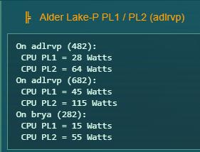 Intel Alder Lake Mobile PL Values
