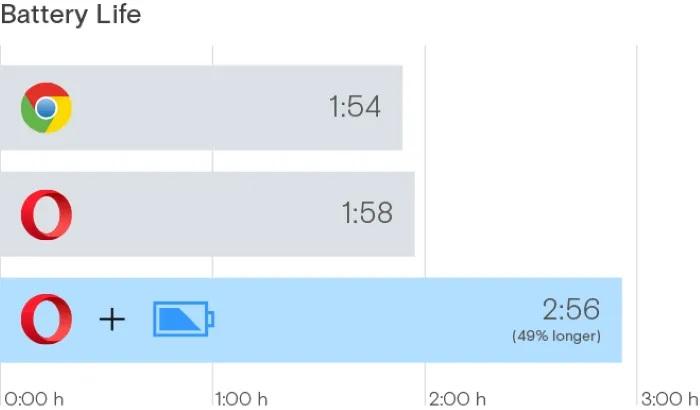 دليل عرب هاردوير المُنقذ، عن كيفية تقليل استهلاك الكمبيوتر للطاقة !