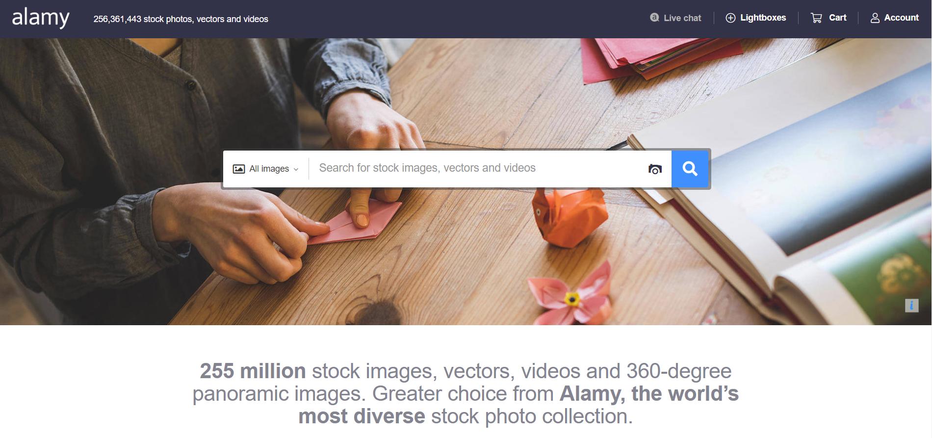 مواقع لبيع الصور والربح منها