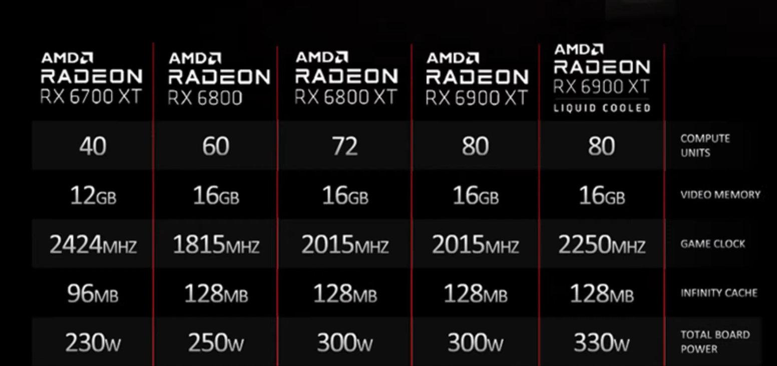 AMD-Radeon-RX-6900-XT-LC-Specs2