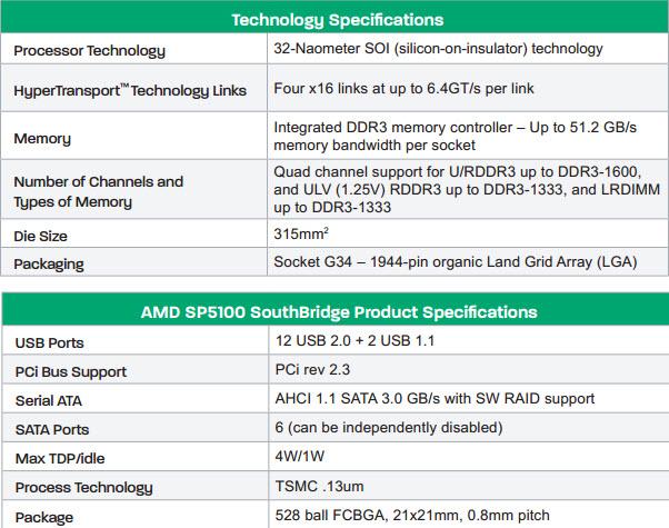 AMD-Opteron-Technology
