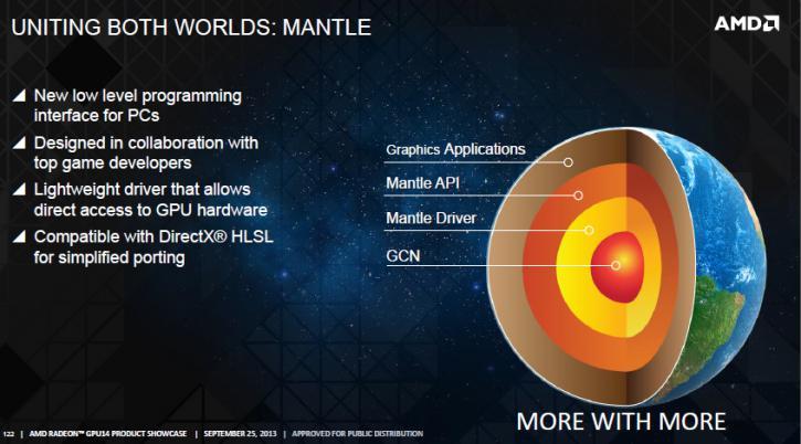 تعرف معنا على التقنيات والمميزات التي تتضمنها بطاقات AMD Radeon