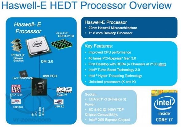 Intel-Core-i7-Haswell-E-03