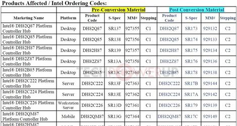 Intel-Fixes-8-series-Chipset-USB-3-0-Erratum-logo