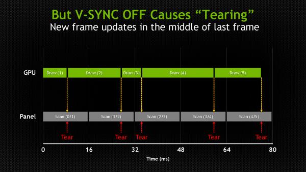 NVIDIA-GeForce-GTX-Technology-32