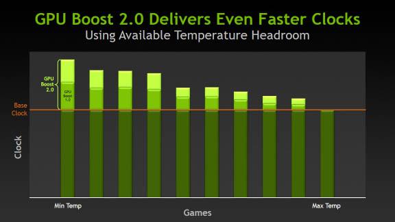 NVIDIA-GeForce-GTX-Technology-36