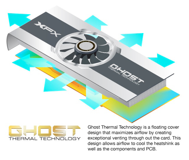 ghost thermal xfx 7970