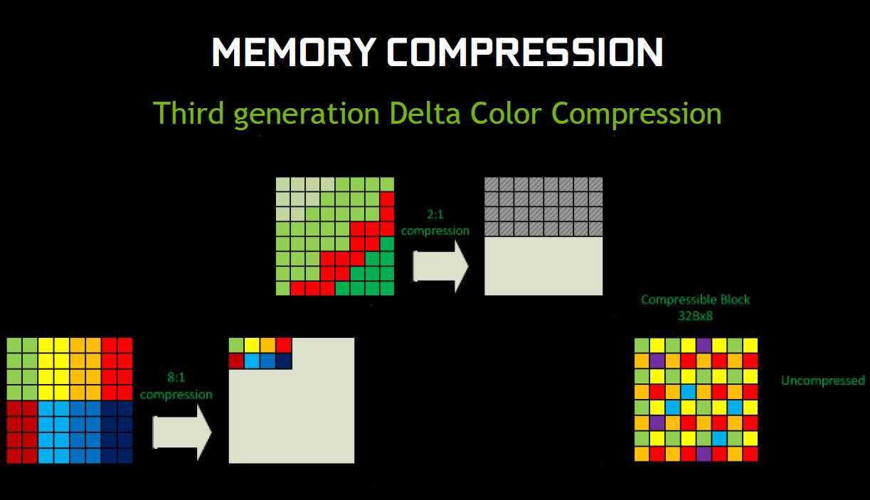 memorycmp2