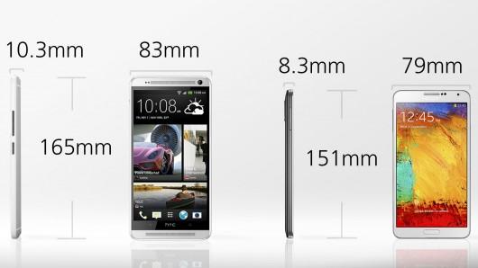 One Max vs Galaxy Note 3 4