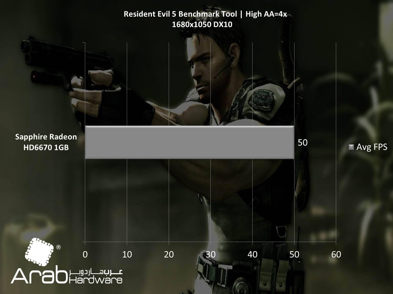 Sapphire HD6950 Dirt3 Edition 2GB review - Arabahrdware